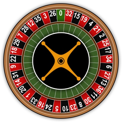 Ruleta Game