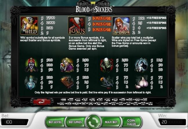 Blood Suckers premios