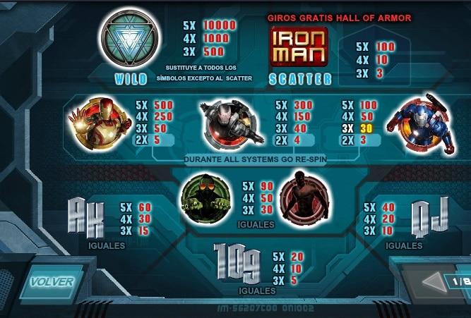 Iron Man 3 premios