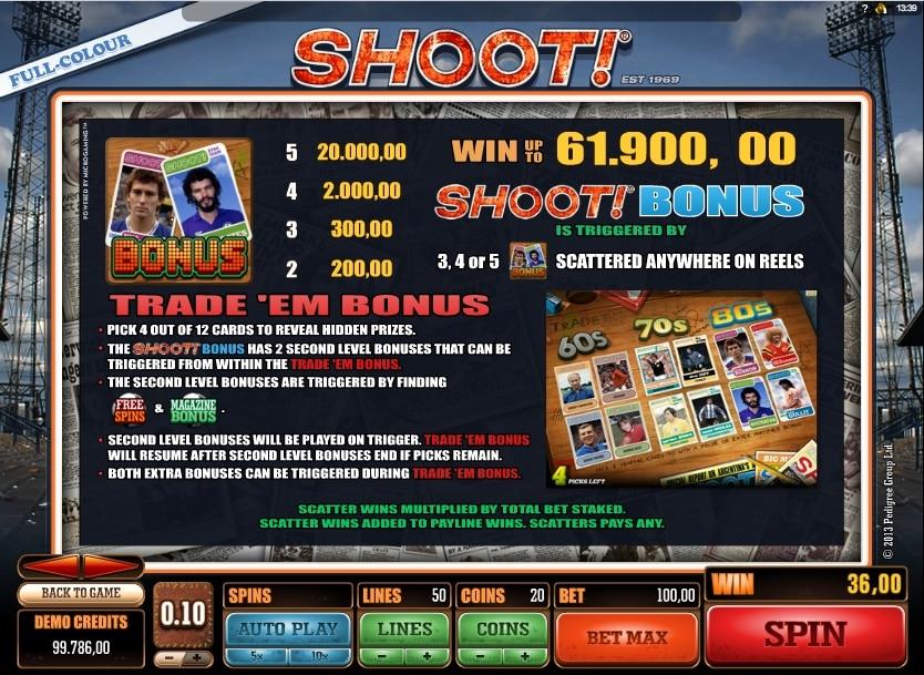 Shoot! Premios