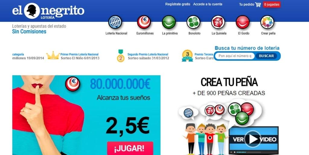 Lotería El Negrito