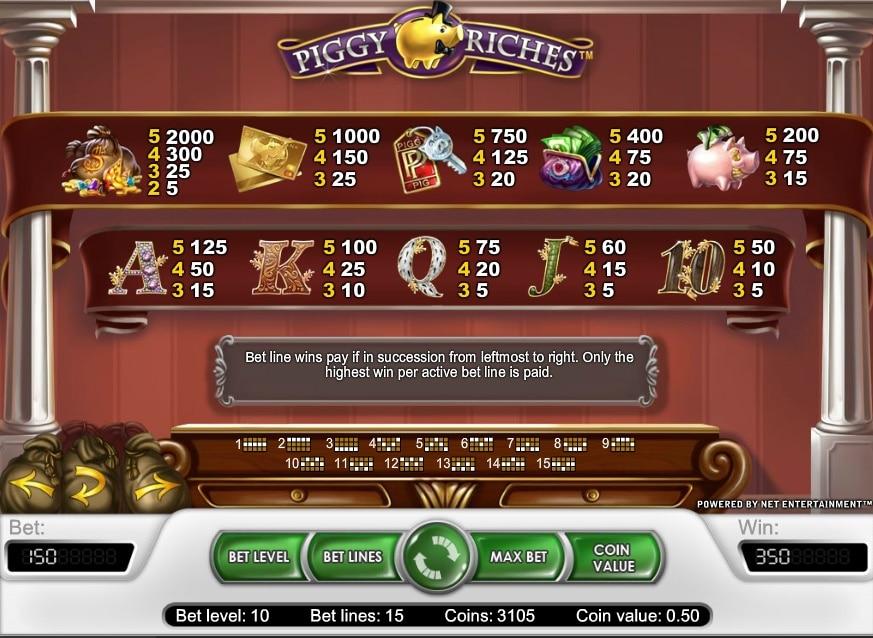 Piggy Riches líneas de pago