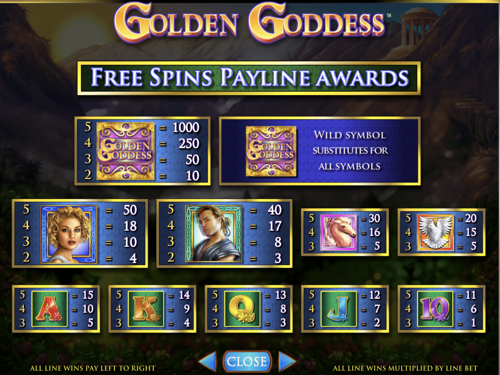 Golden Goddess Payline