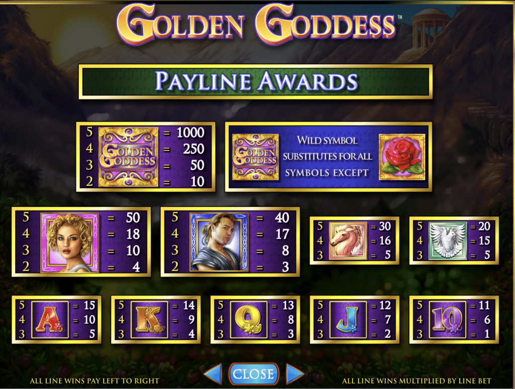 Golden Goddess premio