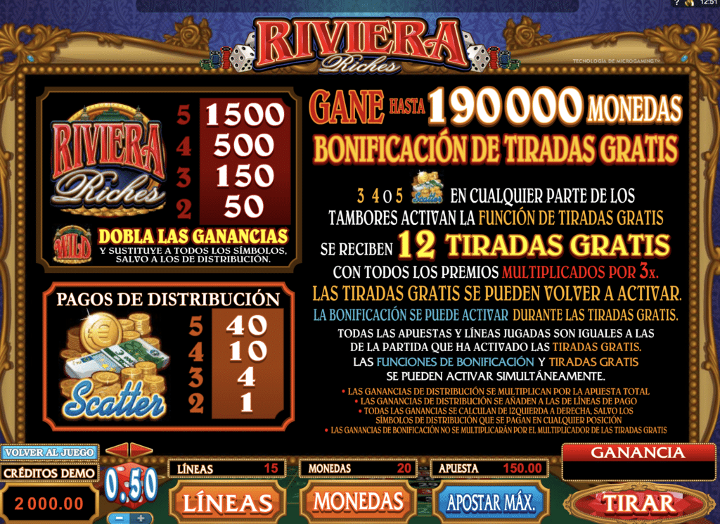 Riviera Riches premios