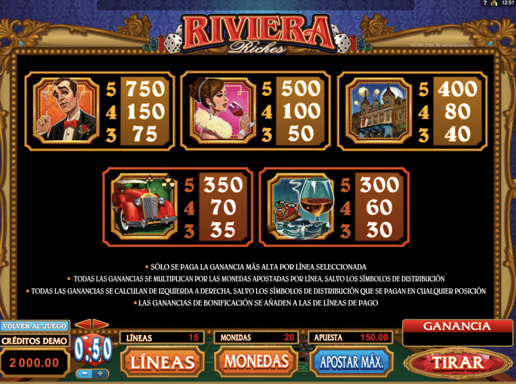 Riviera Riches símbolos