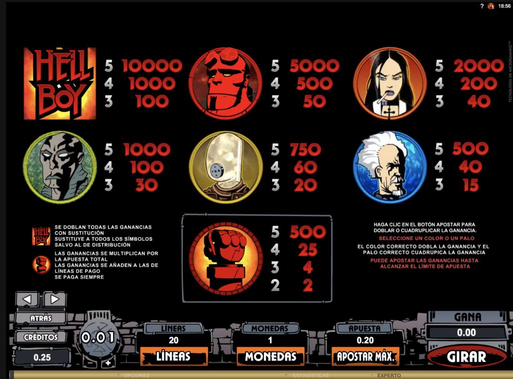 Hellboy pagos