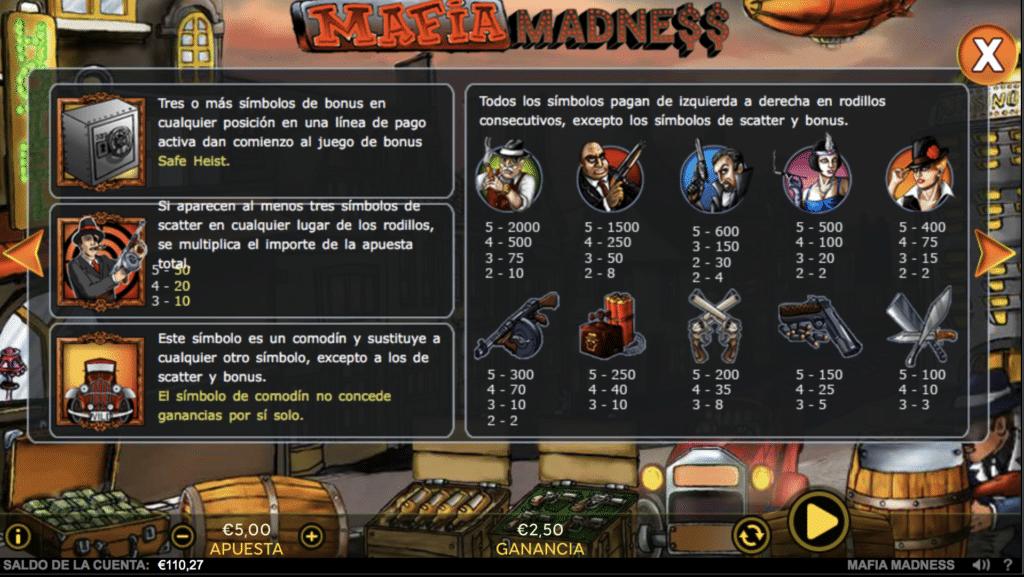 Mafia Madness premios