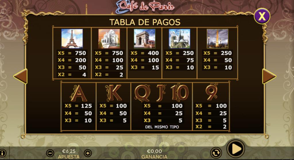 Café de Paris tabla de pagos
