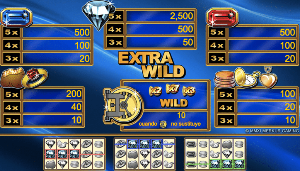 Extra Wild premios