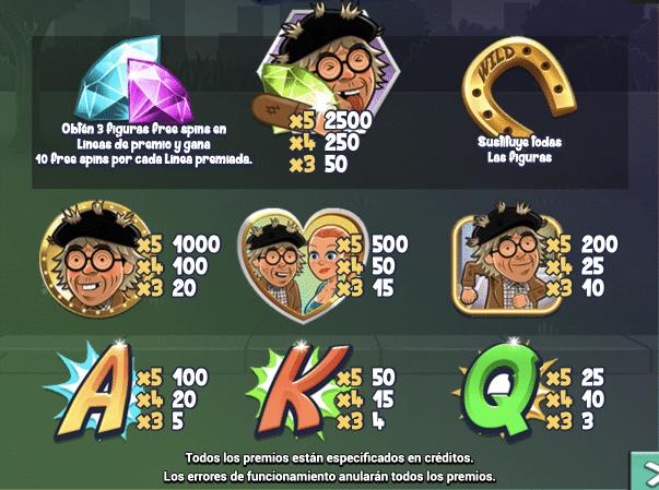 CasinoComparador Barragán premios